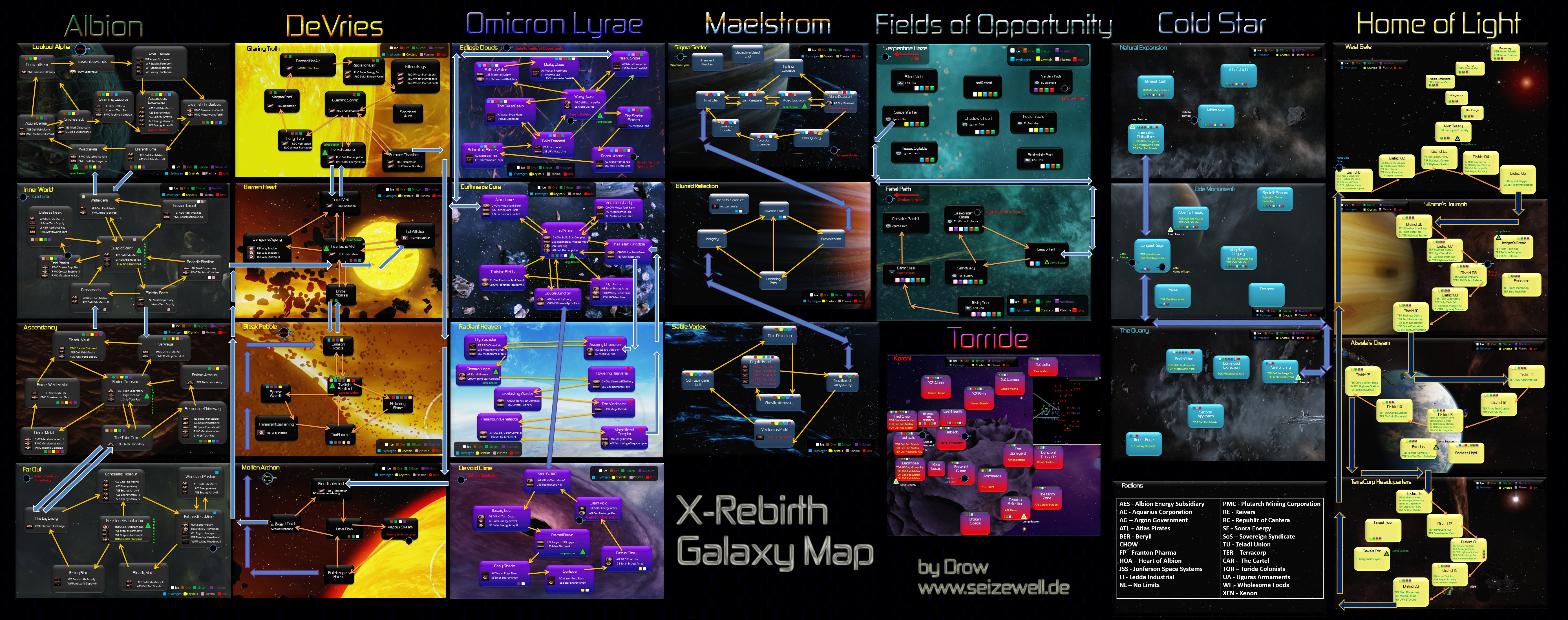 X: Rebirth   Map of all the zones in the game   Alpha Orbital